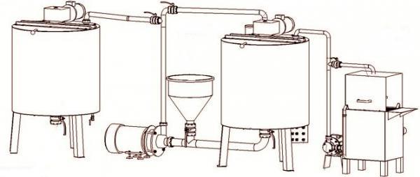 Оборудование для - производства сгущенного молока